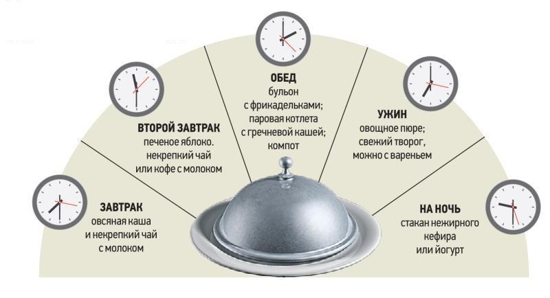 BolitZheludok.ru