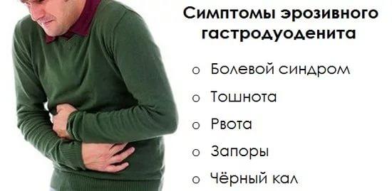 обострение хронического гастрита симптомы и лечение
