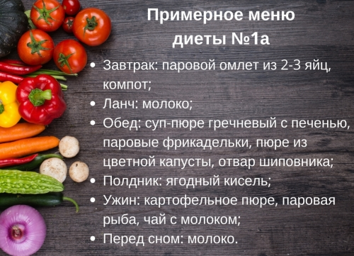 диета 1 стола меню