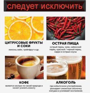 атрофический гастрит диета
