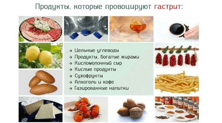 питание при атрофическом гастрите