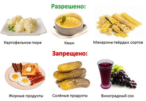 диета при гастрите с пониженной кислотностью меню на каждый день